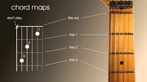 Beginners Guitar Lesson. How To Read Guitar Chord And Scale Maps ...