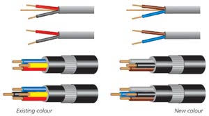 new cable colour code as well as addition alteration to existing electrical installations existing installations cables adopting the old cable colour code will not be