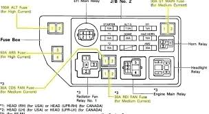 wiring diagram for 2005 toyota sienna wiring diagram for 1999 2012 sienna stereo wiring diagram 1998 toyota radio 2003 1999 house on wiring diagram for 1999