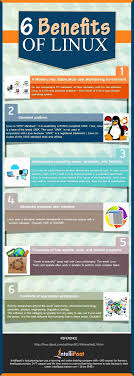 Modern Network Administrator Resume Sample Resume For Network Manager Awesome Photos 22 Awesome Network