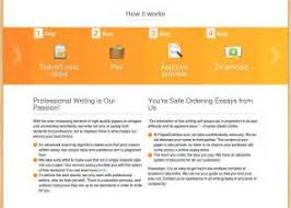 sensitive information about custom essay writing that only the  custom essay writing