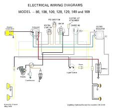 cub cadet wire diagram for 2000 wiring diagram local wiring diagram for cub cadet 169 wiring diagram load cub cadet wire diagram for 2000
