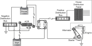 newsletter, issue 29 Automatic Charging Relay Wiring Diagram the dual circuit plus™ battery switch in combination with the cl series batterylink™ acr fully automates the charging of two battery banks, and provides Blue Sea 7611 Wiring-Diagram