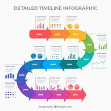 product timeline template timeline vectors photos and psd files free download