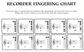 21 Unusual Yamaha Recorder Finger Chart