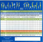 Lake Hefner Golf Club - South Course - Course Profile | Course ...