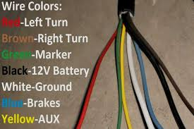 7 pin towing plug wiring diagram wiring diagrams 7 pin towing plug wiring diagram 7 way trailer plug wire colors seven wire trailer diagram