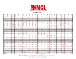 Pinyin Chart Pinyin Chart Mcl Academy Authorstream