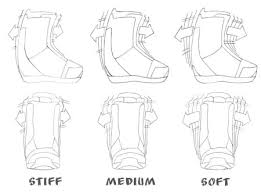 Snowboard Boot Sizing Chart The House