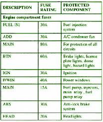 car wiring diagram page  2002 kia sportage main relay fuse box map