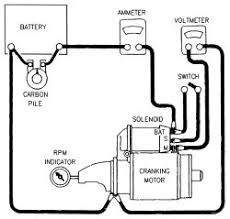 schematics and diagrams starter removal and installation for  click image to see an enlarged view
