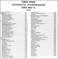 1977 chevette 3 speed automatic transmission repair shop manual this book covers all 1977 chevrolet chevette models equipped the 3 speed automatic transmission this book measures 8 5 x 11 and is 0 25 thick