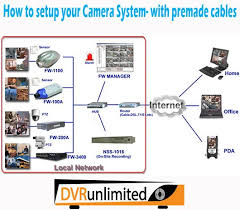 harbor freight security camera wiring diagram harbor how to setup your camera system premade cables on harbor freight security camera wiring diagram