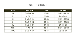 How To Size A Motorcycle Helmet Motorcyclist