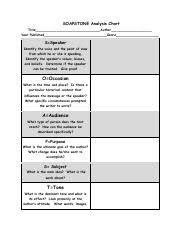 Ap Soapstone Analysis Chart Pdf Soapstone Analysis Chart