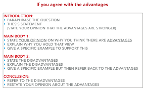 Example Of Opinion Essays 3 Types Of Ielts Advantage Disadvantage Essays Ielts