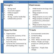 9 Manager Swot Analysis Examples Pdf Examples