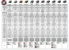 polaris atv wiring diagram images wiring diagram polaris polaris rzr 570 wiring diagram 2014
