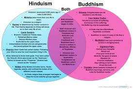 buddhism vs hinduism twenty hueandi co buddhism vs hinduism