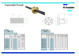 Metric Acme Thread Size Chart Trapezoidal Lead Screws Bt Precision