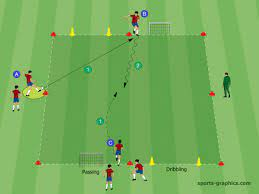 3 great 1v1 soccer drills improve the