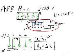 Mla Citation Format Wiring Diagram Database