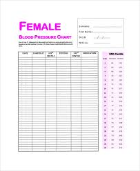 Blood Pressure Chart For Women Sample Blood Pressure Chart 9 Examples In Pdf Word