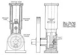 similiar simple steam engine design keywords simple pressed air engine diagram simple engine image for user