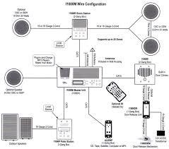 intrasonic i1000m master station white online intrasonic i1000m master station white