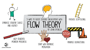 Subscribe to our newsletter and get 10% off! Five Ways To Boost Student Engagement With Flow Theory John Spencer