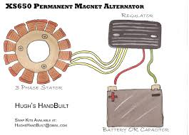 how to permanent magnet alternator swap also known as the reinstall your cover route wires away from the chain duh and reinstall your controls and all that mess you took off to get started