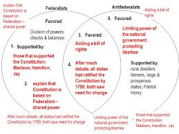 Articles Of Confederation And Constitution Venn Diagram Chapter 8 2 Creating The Constitution The Constitution Saturday