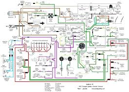 ez wire schematic wiring diagram for you • ez wiring diagrams wiring diagram schematics rh ksefanzone com electrical software ez go gas golf cart wiring diagram