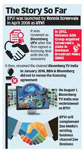 Tv Network Ownership Chart Anil Ambani Zee Media Corporation In Advanced Talks To Buy