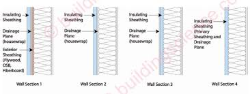 exterior wall foam board. best practices detail for exterior foam board insulation-insul1.jpg wall i