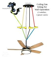 ceiling fan wire connection how to install a ceiling fan fix things ceiling fan hunter ceiling