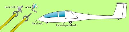 Afbeeldingsresultaat voor opening van het seizoen vliegen