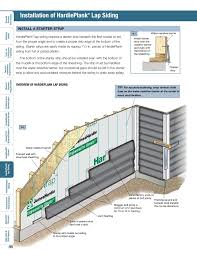 Hardie Plank Coverage Chart General Hardieplank Lap Siding Product Description Pages 1