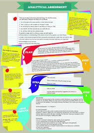 humanities canberra college analytical essay infograph oral presentation infographic