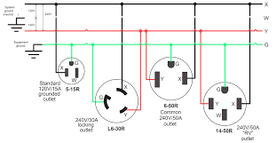 Electrical Phase Color Chart Iec Wire Size Chart 2019