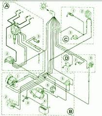 1985 bayliner wiring diagram schematics and wiring diagrams mercury wiring color code zen diagram