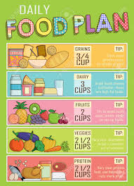 Infographic Chart Illustration Of A Healthy Daily Nutrition