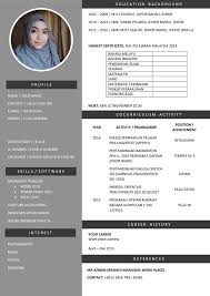 Word Resume Templates Free Download Search Result 72 Cliparts For