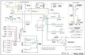 triumph tr3a wiring diagram wiring diagrams best installing new bw wiring harness tr2 tr3 forum triumph alfa romeo spider wiring diagram tr3a