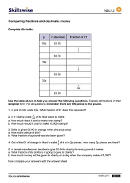 Math Worksheets Functional Skills Teaching And Learning Disksglish ...