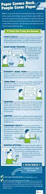 130 Best Resume Writing Images On Pinterest Resume Writing