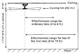 Fan Size Chart Diarioviral Co