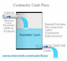 Cash Flow Forecast Chart Construction Cash Flow Forecast