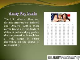 2014 Enlisted Military Pay Chart 2014 Military Pay Chart