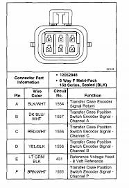 84 chevy s10 vacuum diagrams diagram 1999 Chevy Blazer Transmission Wiring Diagram Xtreme V8 Swap Engine
